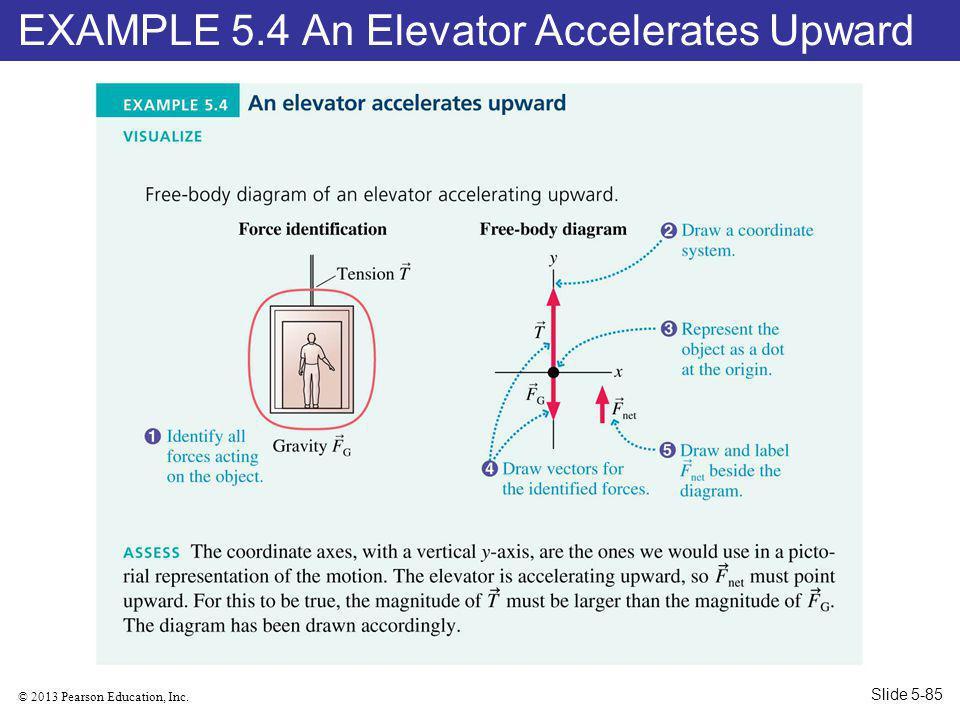 EXAMPLE 5.4 An Elevator Accelerates Upward