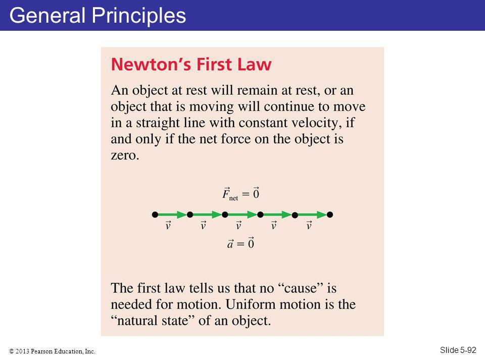 General Principles Slide 5-92