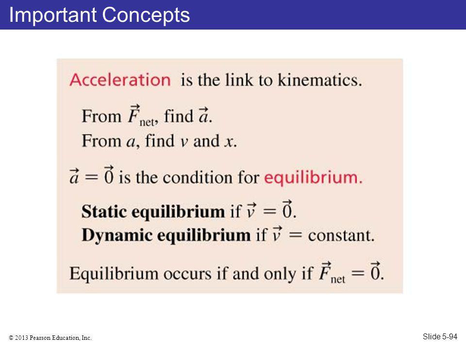 Important Concepts Slide 5-94