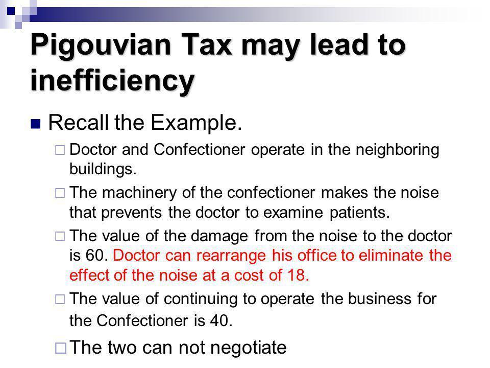 Pigouvian Tax may lead to inefficiency