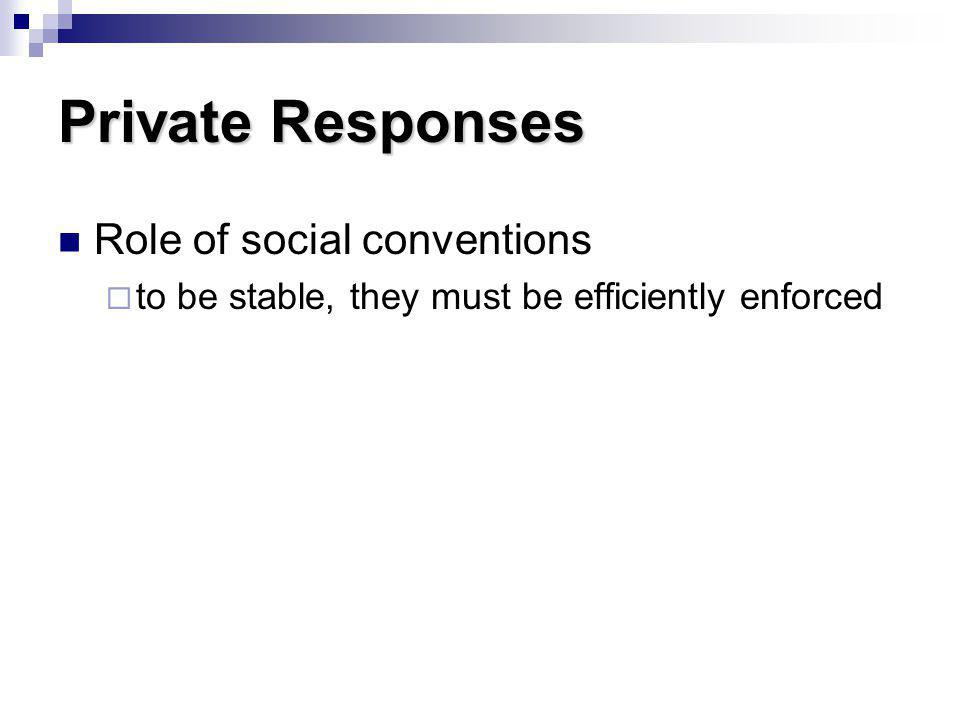 Private Responses Role of social conventions