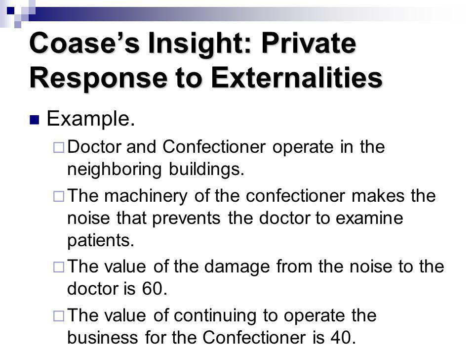 Coase's Insight: Private Response to Externalities