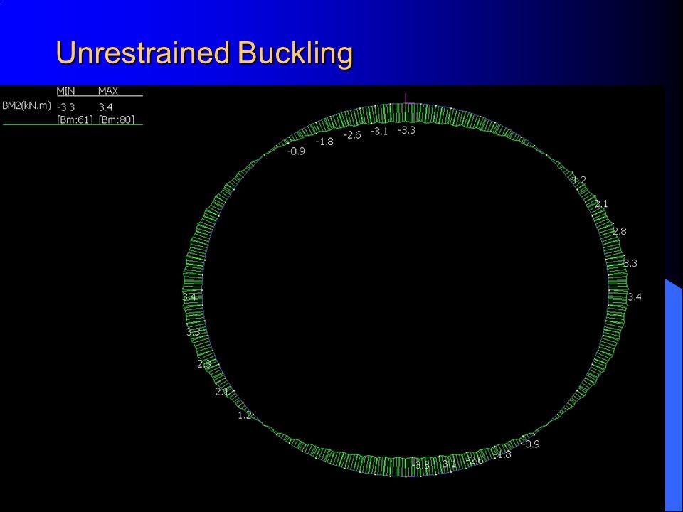 Unrestrained Buckling
