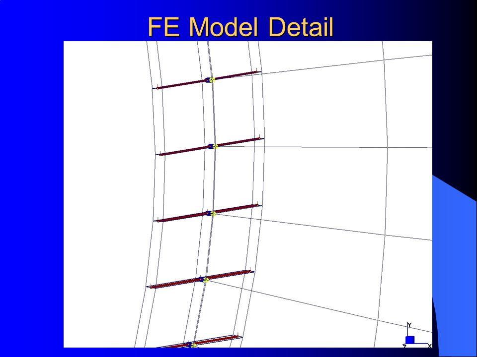 FE Model Detail