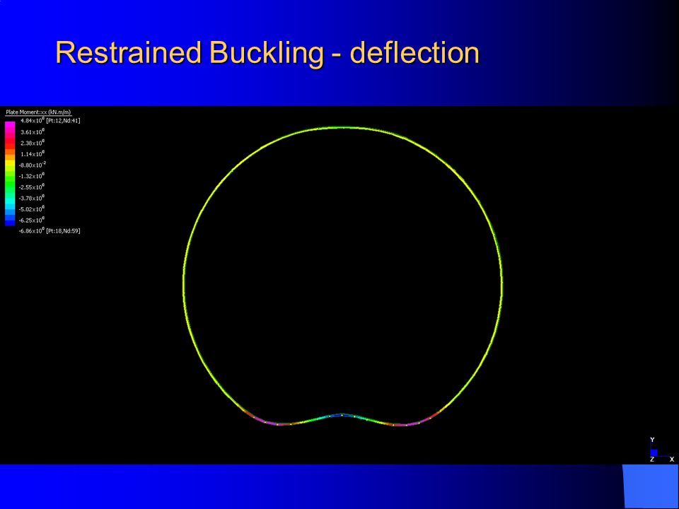 Restrained Buckling - deflection