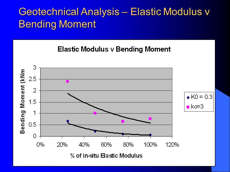 Geotechnical Analysis – Elastic Modulus v Bending Moment