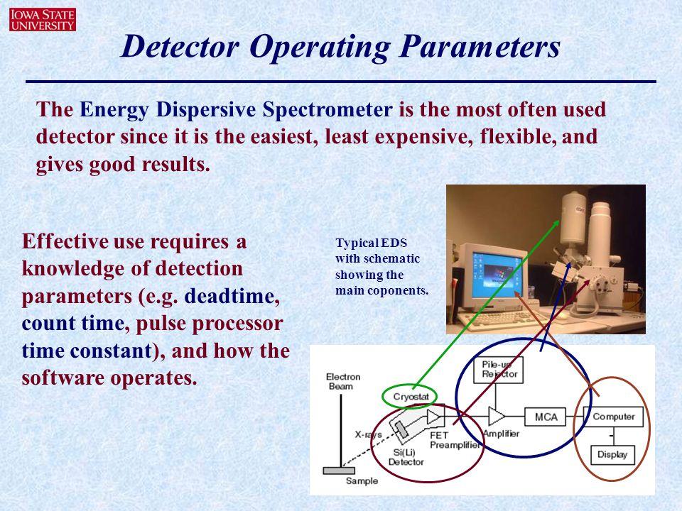 Detector Operating Parameters