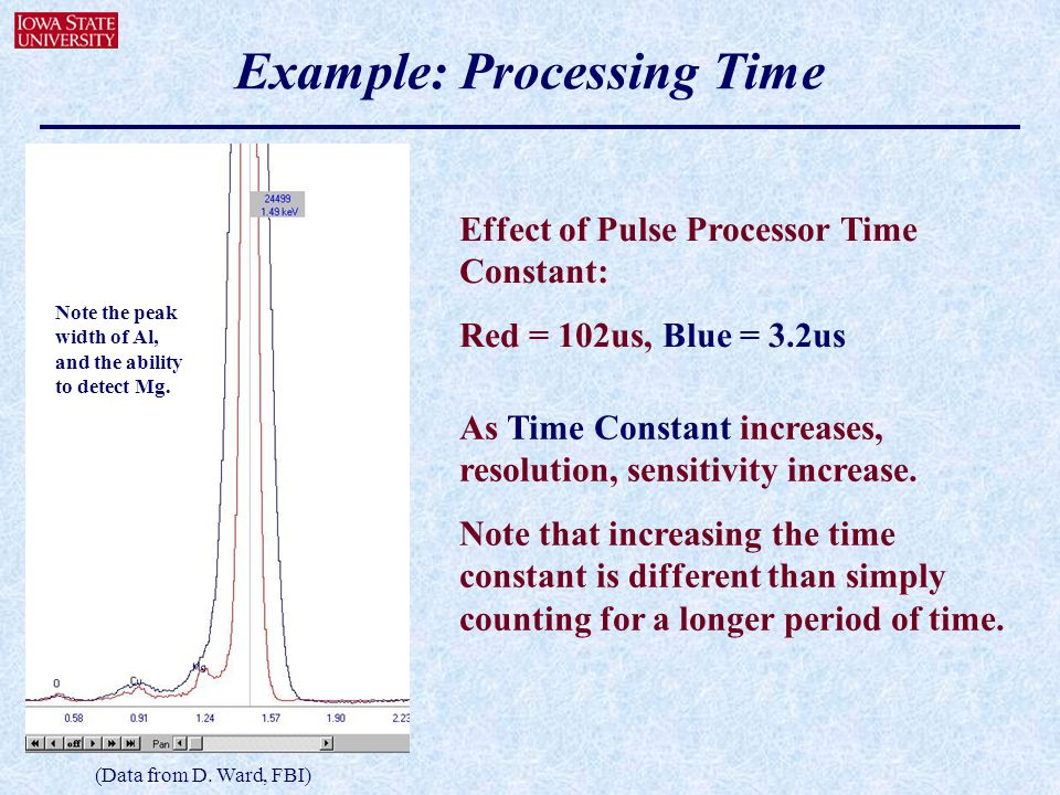 Example: Processing Time