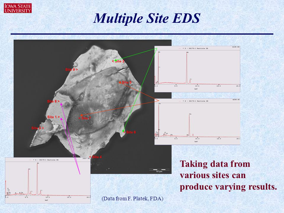 Multiple Site EDS Taking data from various sites can produce varying results.
