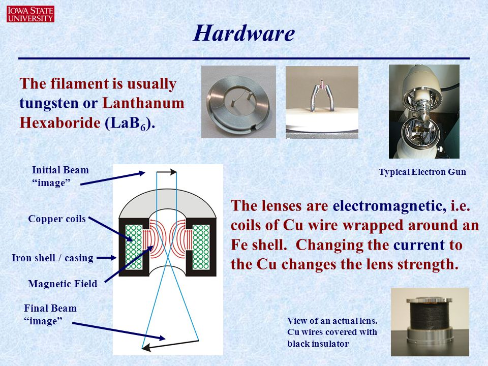 Hardware The filament is usually tungsten or Lanthanum Hexaboride (LaB6). Initial Beam image Copper coils.