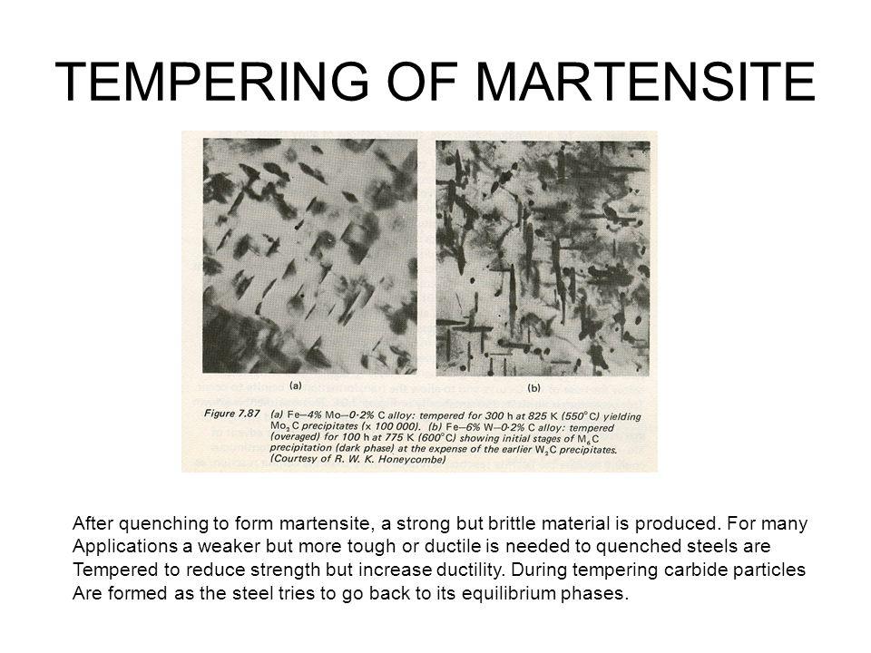 TEMPERING OF MARTENSITE