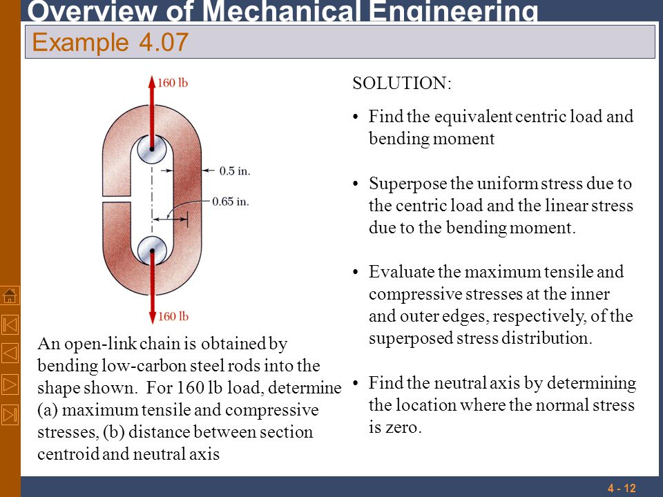 Example 4.07 SOLUTION: Find the equivalent centric load and bending moment.