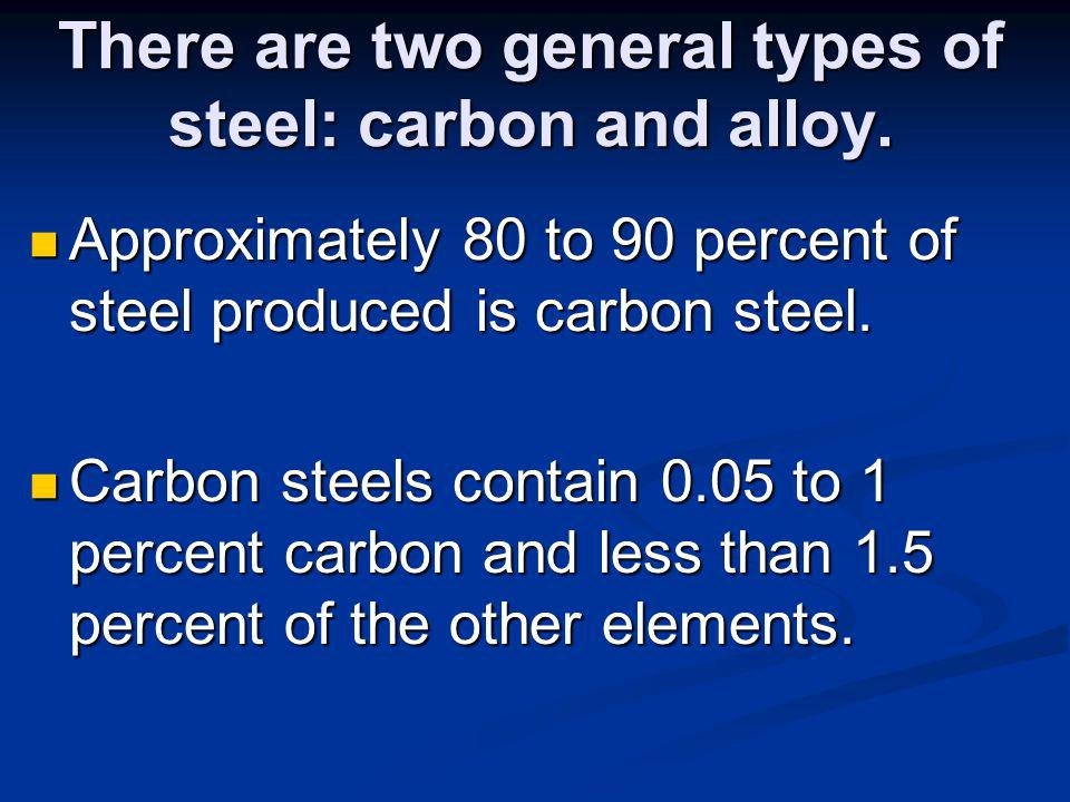 There are two general types of steel: carbon and alloy.