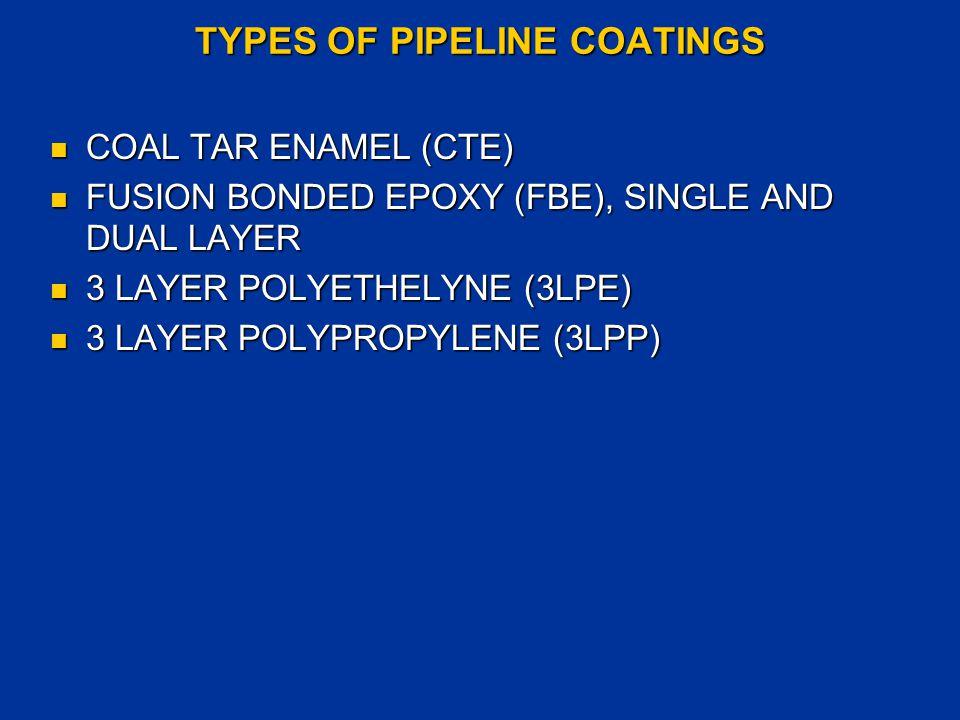 TYPES OF PIPELINE COATINGS