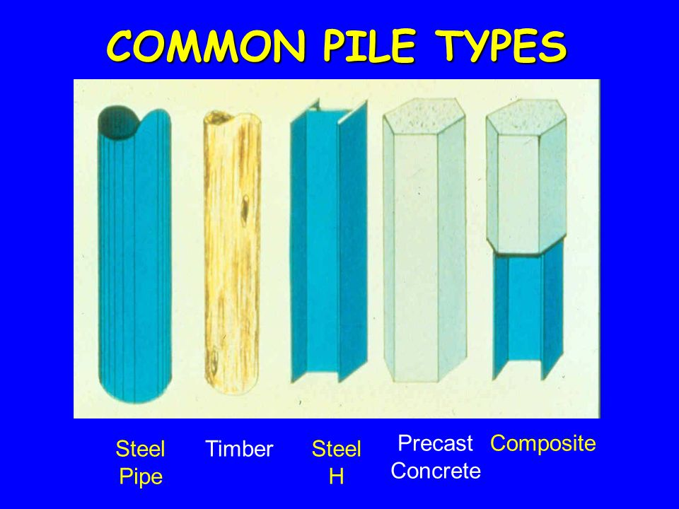 COMMON PILE TYPES Precast Concrete Composite Steel Pipe Timber Steel H
