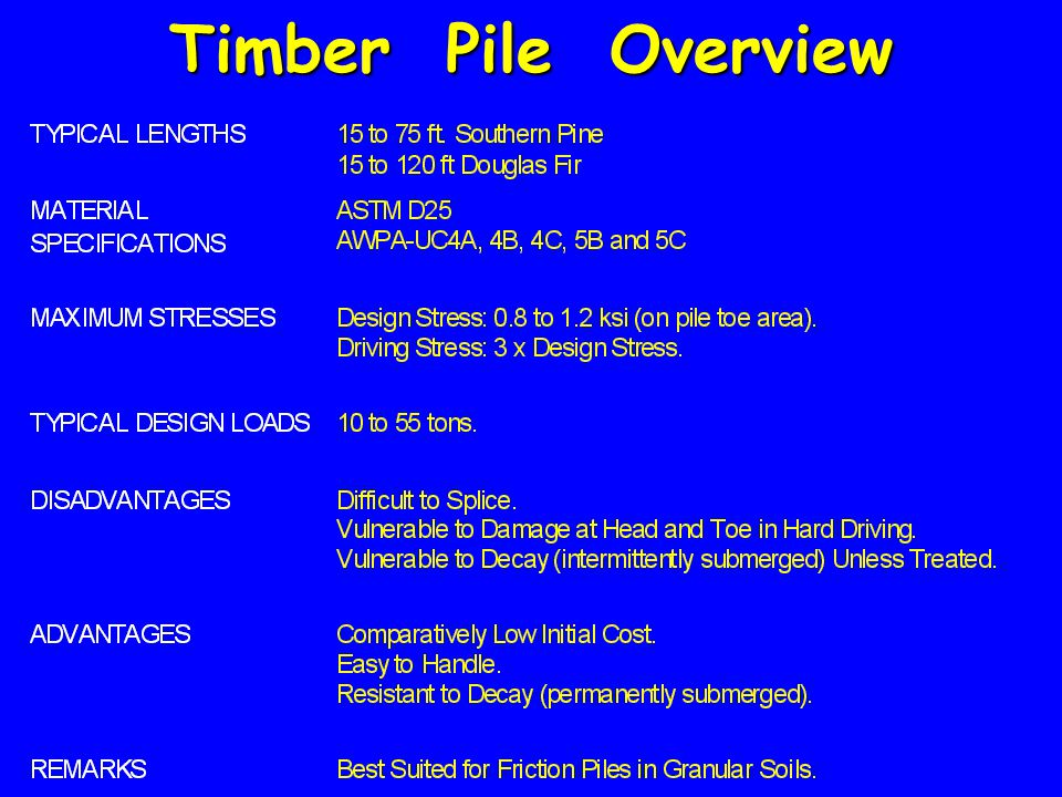 Timber Pile Overview