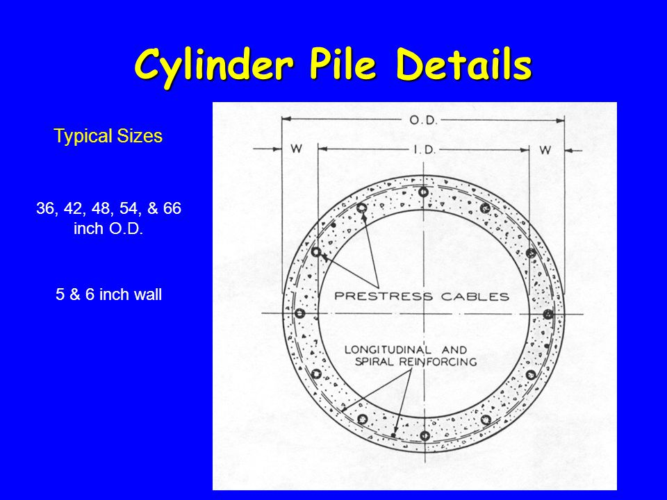 Cylinder Pile Details Typical Sizes 36, 42, 48, 54, & 66 inch O.D.