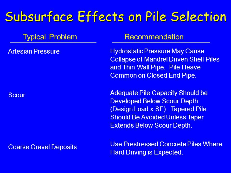 Subsurface Effects on Pile Selection