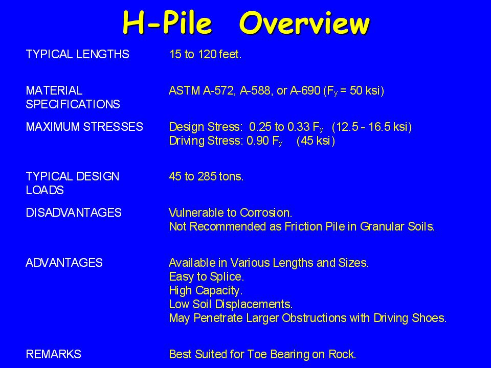 H-Pile Overview