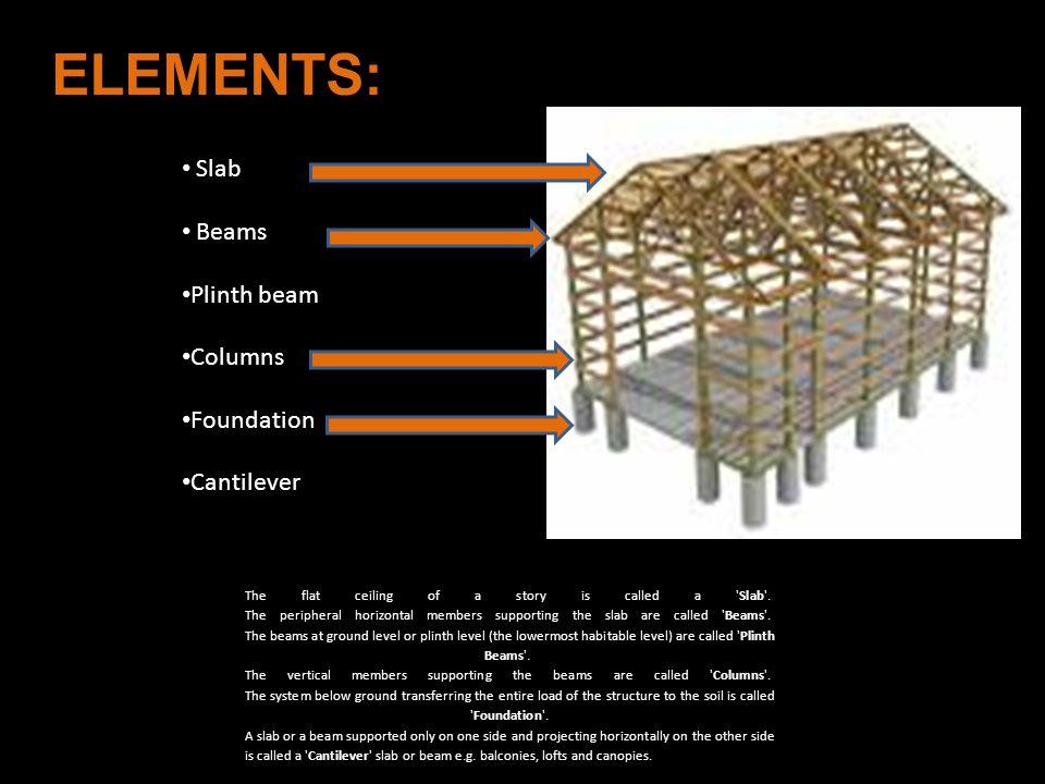 ELEMENTS: Slab Beams Plinth beam Columns Foundation Cantilever