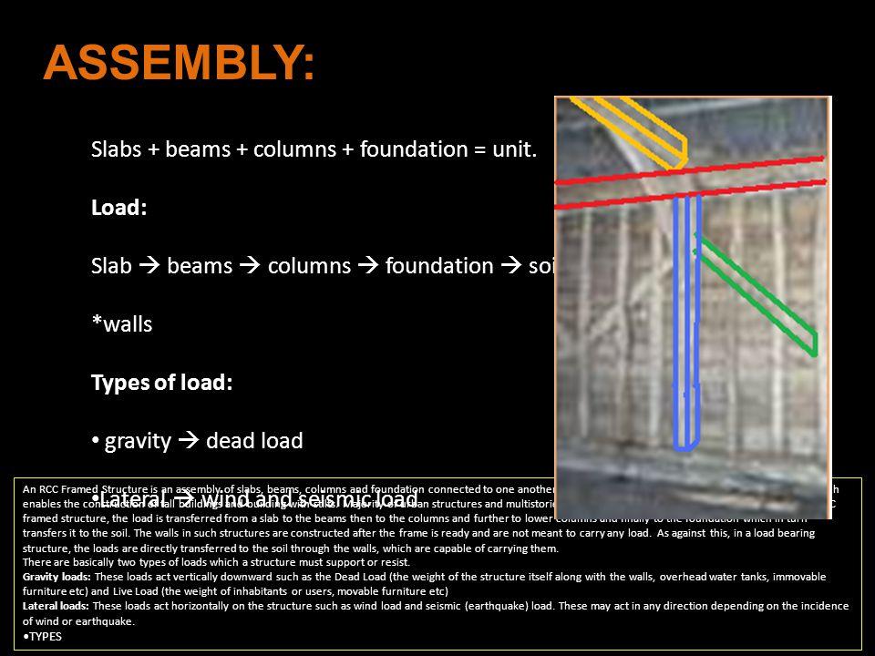 ASSEMBLY: Slabs + beams + columns + foundation = unit. Load: