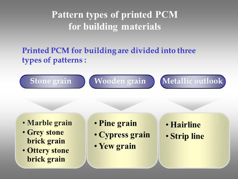 Pattern types of printed PCM for building materials