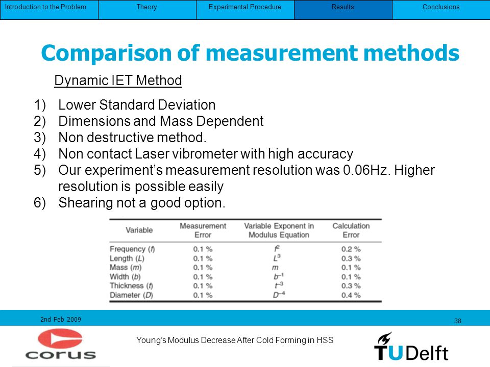 Comparison of measurement methods