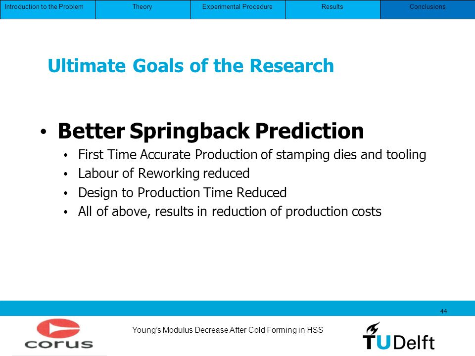 Ultimate Goals of the Research