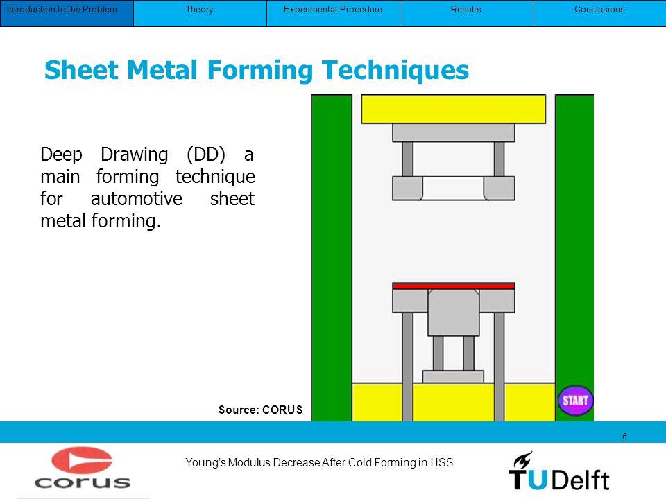 Sheet Metal Forming Techniques
