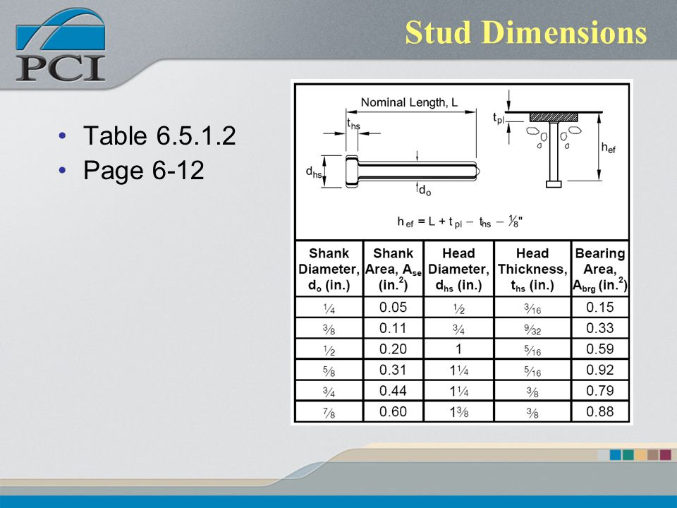 Stud Dimensions Table Page 6-12