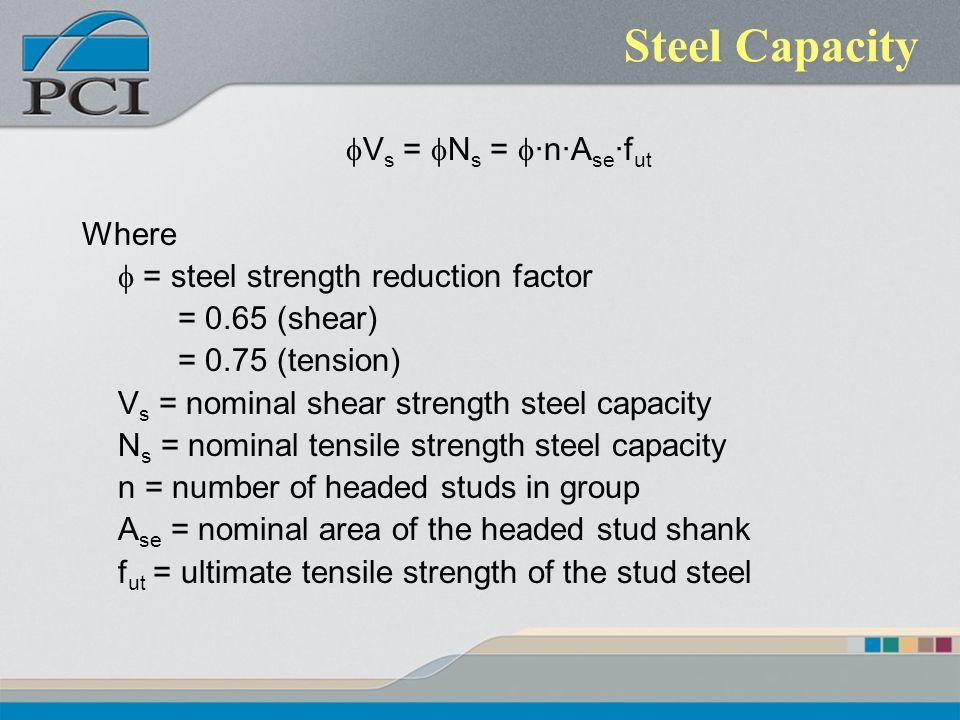 Steel Capacity fVs = fNs = f·n·Ase·fut Where