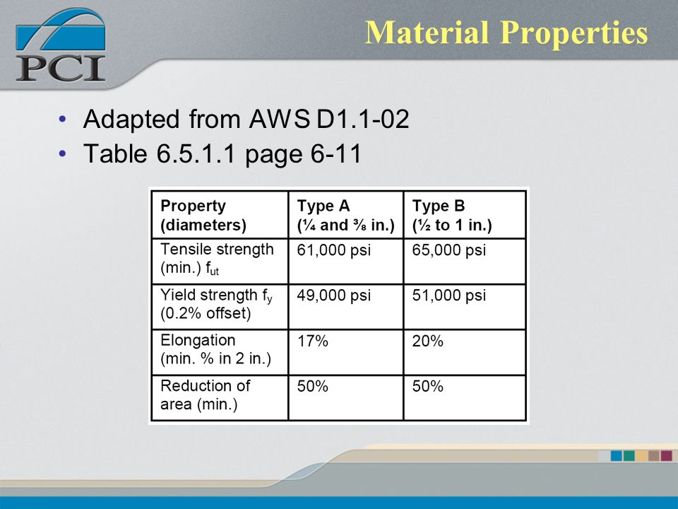 Material Properties Adapted from AWS D1.1-02 Table 6.5.1.1 page 6-11