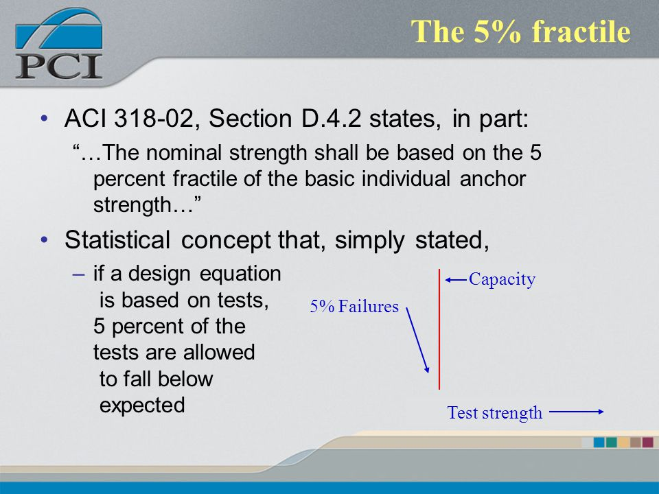 The 5% fractile ACI 318-02, Section D.4.2 states, in part: