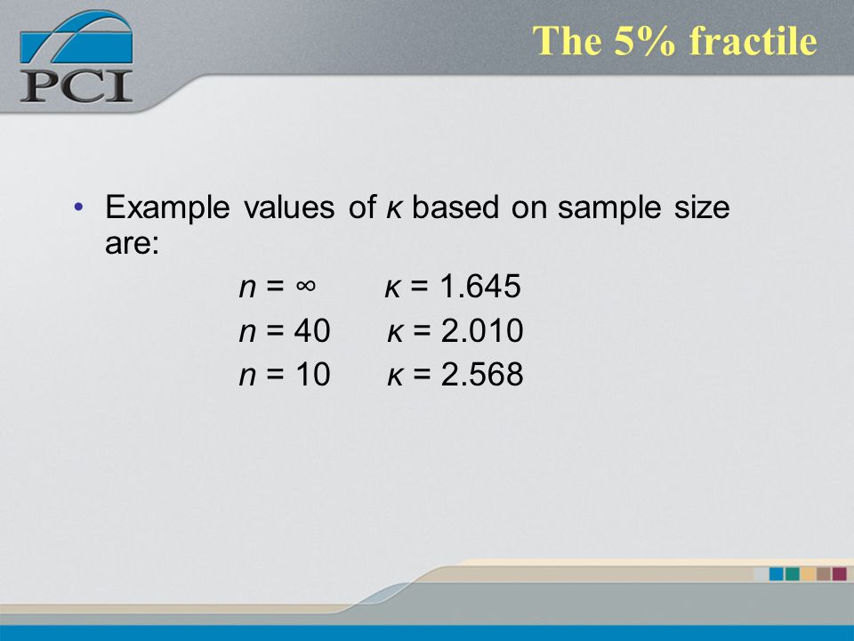 The 5% fractile Example values of κ based on sample size are: