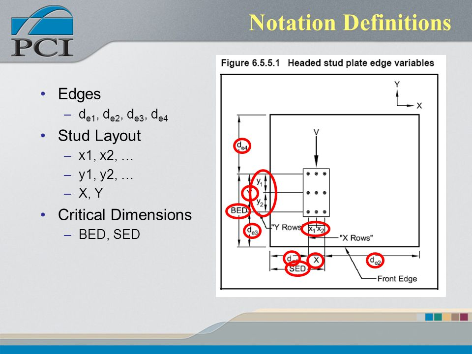 Notation Definitions Edges Stud Layout Critical Dimensions
