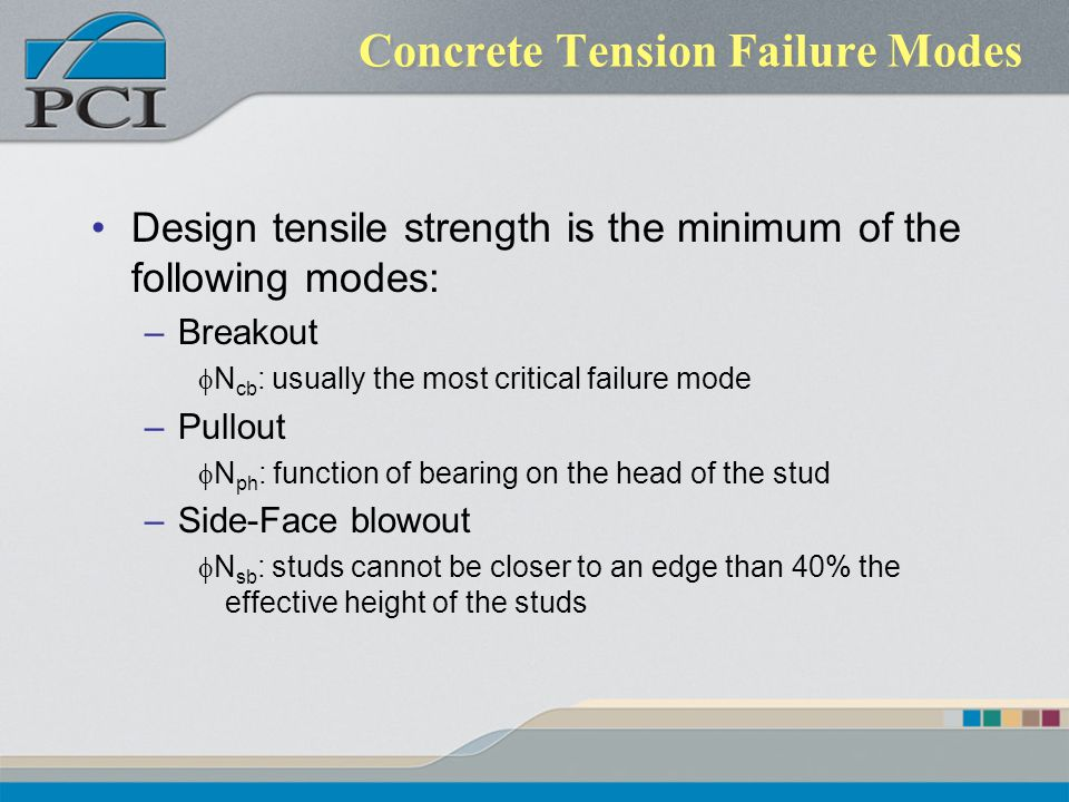 Concrete Tension Failure Modes