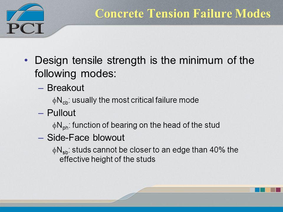 Concrete Tension Failure Modes