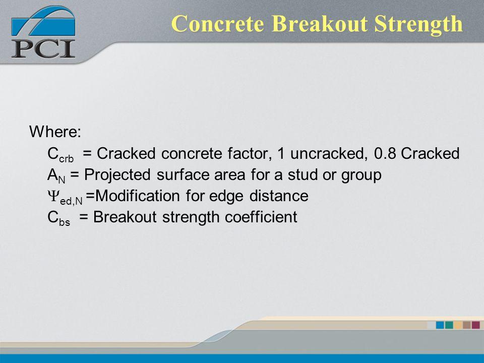 Concrete Breakout Strength