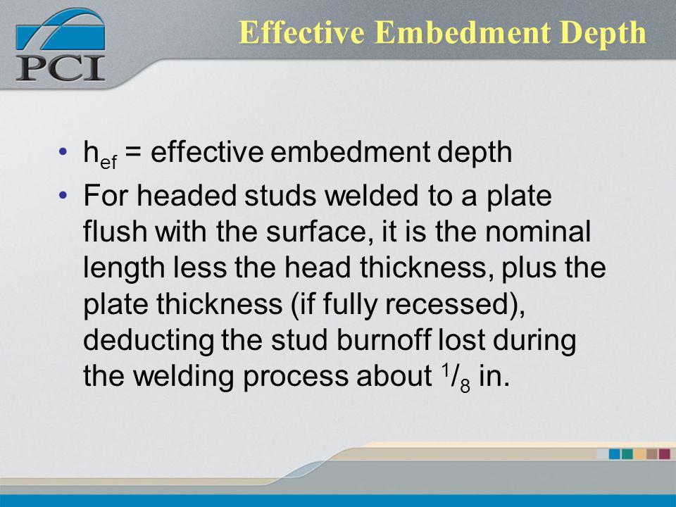 Effective Embedment Depth