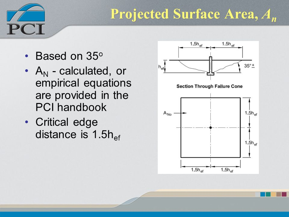 Projected Surface Area, An
