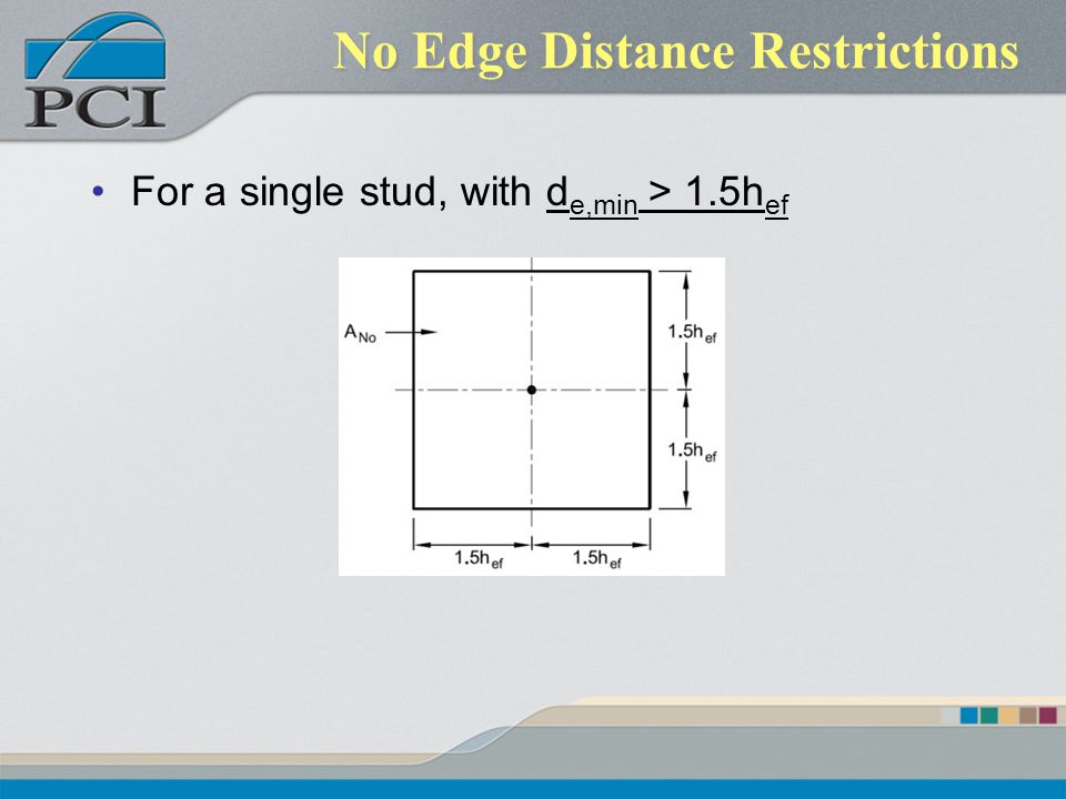 No Edge Distance Restrictions
