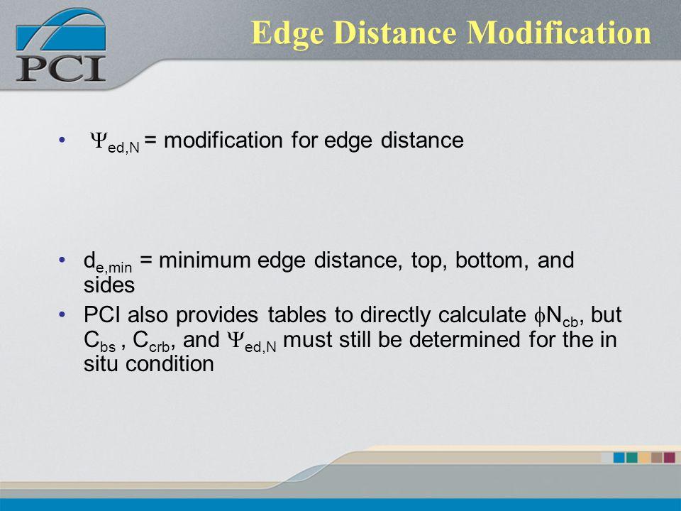 Edge Distance Modification
