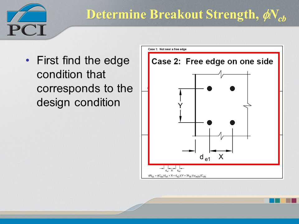 Determine Breakout Strength, fNcb