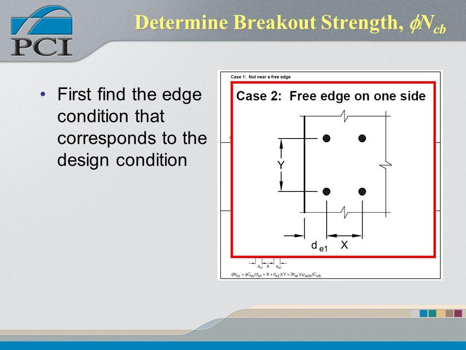 Determine Breakout Strength, fNcb