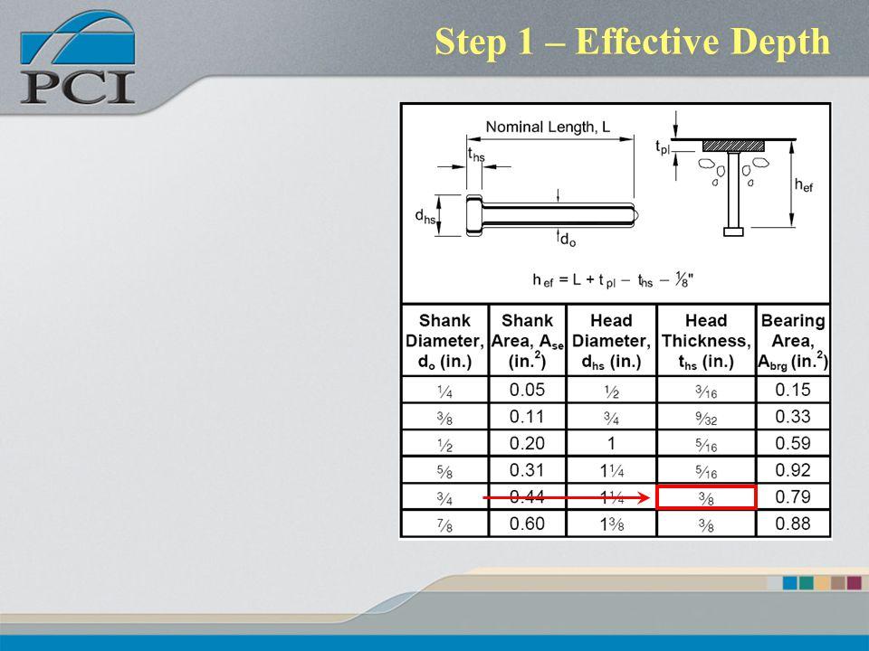 Step 1 – Effective Depth