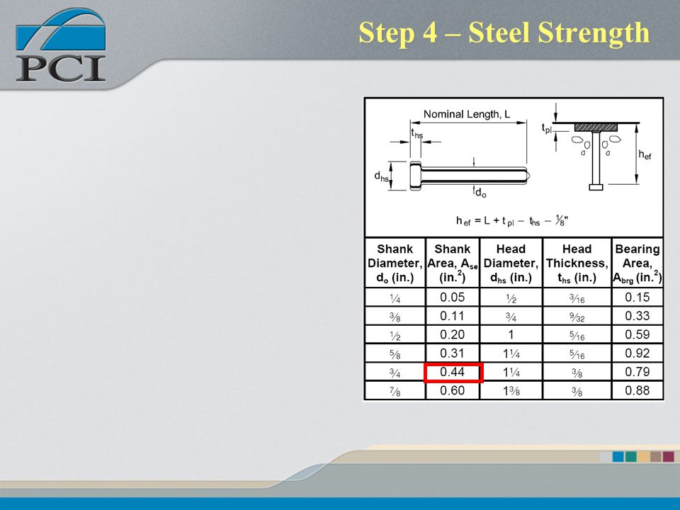 Step 4 – Steel Strength