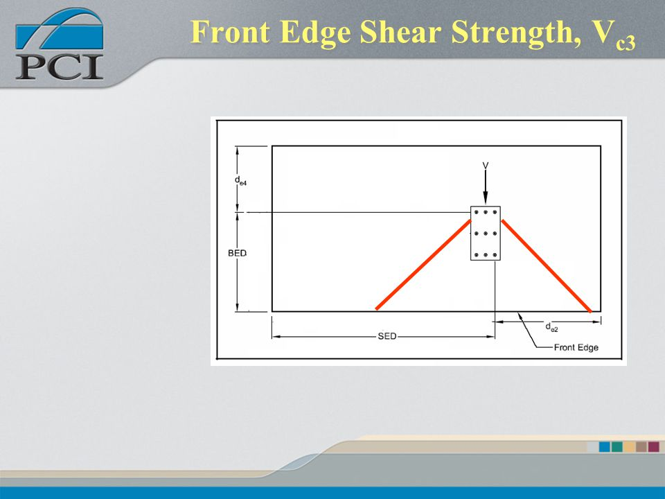 Front Edge Shear Strength, Vc3