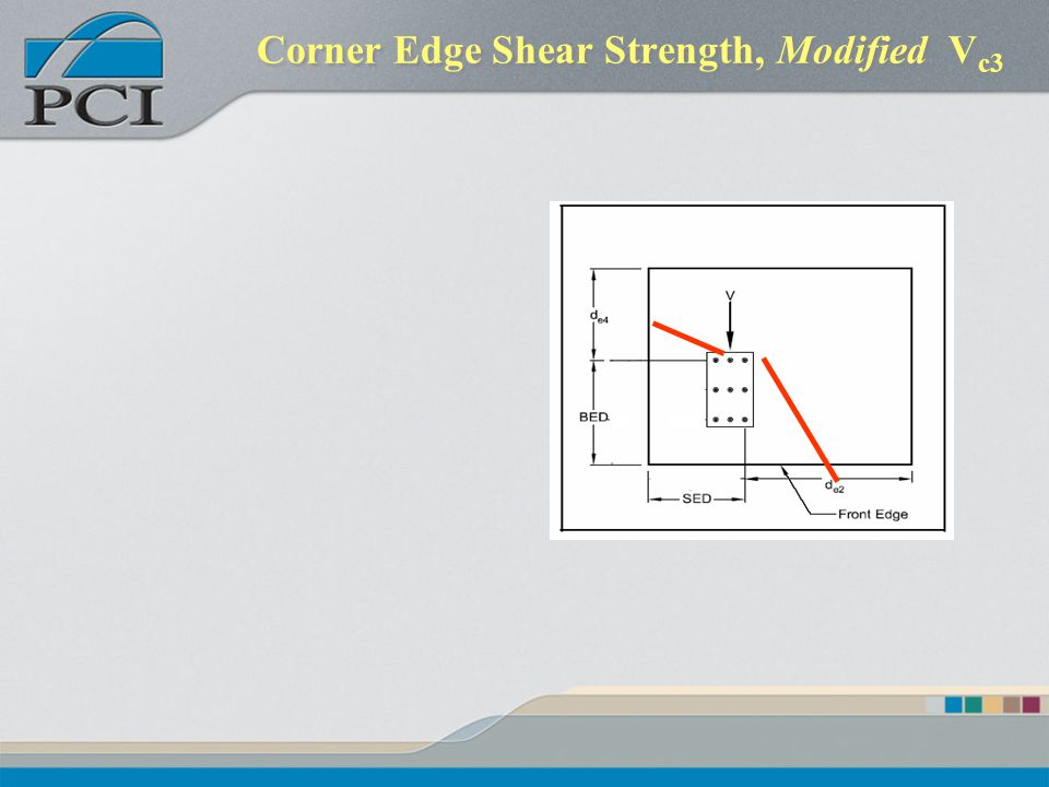 Corner Edge Shear Strength, Modified Vc3