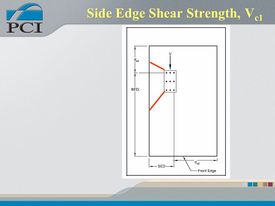 Side Edge Shear Strength, Vc1