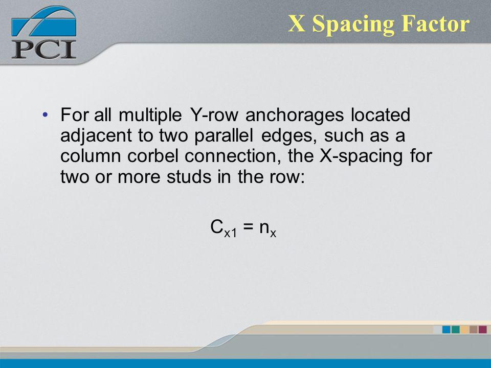 X Spacing Factor
